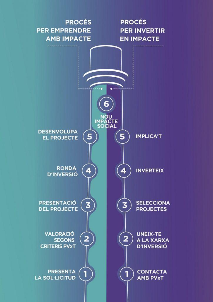 Infografia ValorTRS